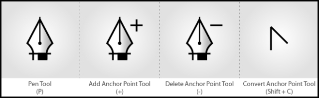Make sure you are familiar with all the options nested under the Pen Tool. It will be helpful to learn the key commands to switch between these options.