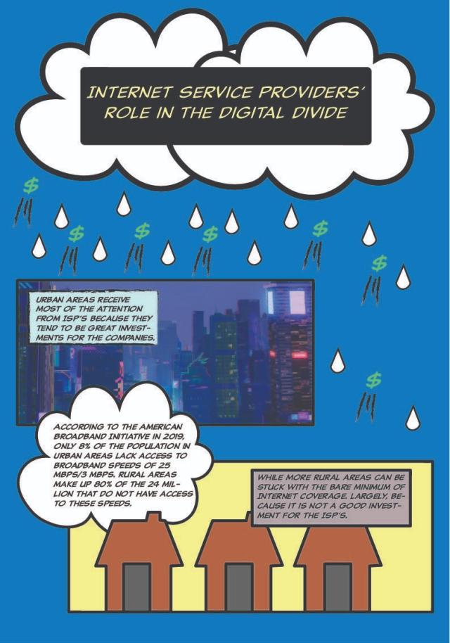 Digital Reflection 1
